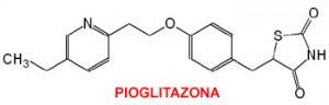 pioglitazona