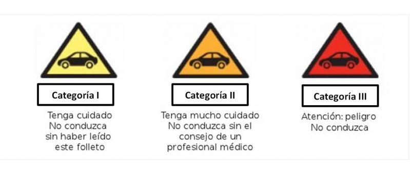 pictograma-conduccion