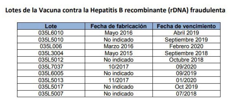 Colombia: OMS alertó al Invima sobre falsa vacuna contra la